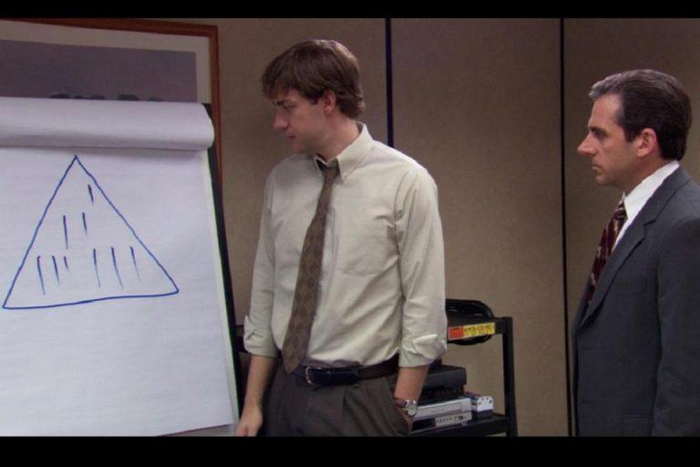 Modelo piramidal, coaching ontológico y frases en neutro